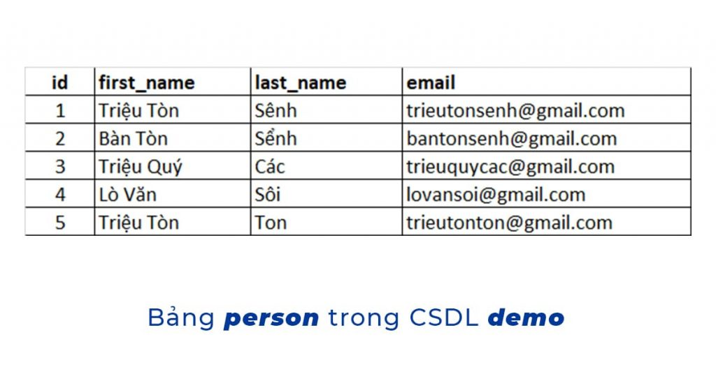 Bảng person trong CSDL demo
