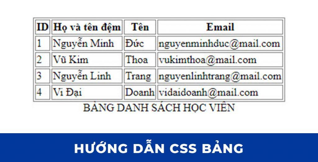 CSS Table: Kiểm soát vị trí chú thích của bảng