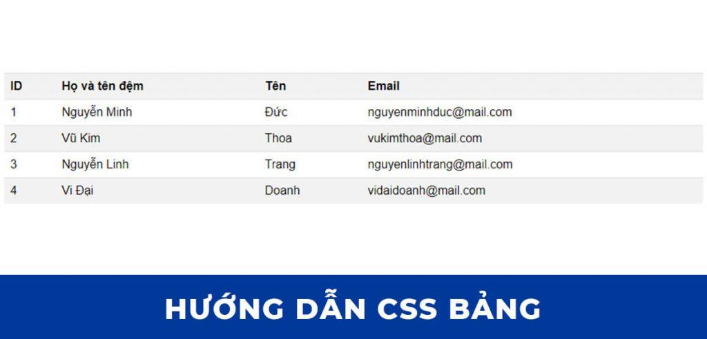 CSS Table: Tạo bảng kiểu ngựa vằn