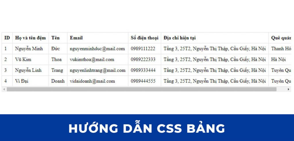 CSS Table: Tạo bảng Responsive
