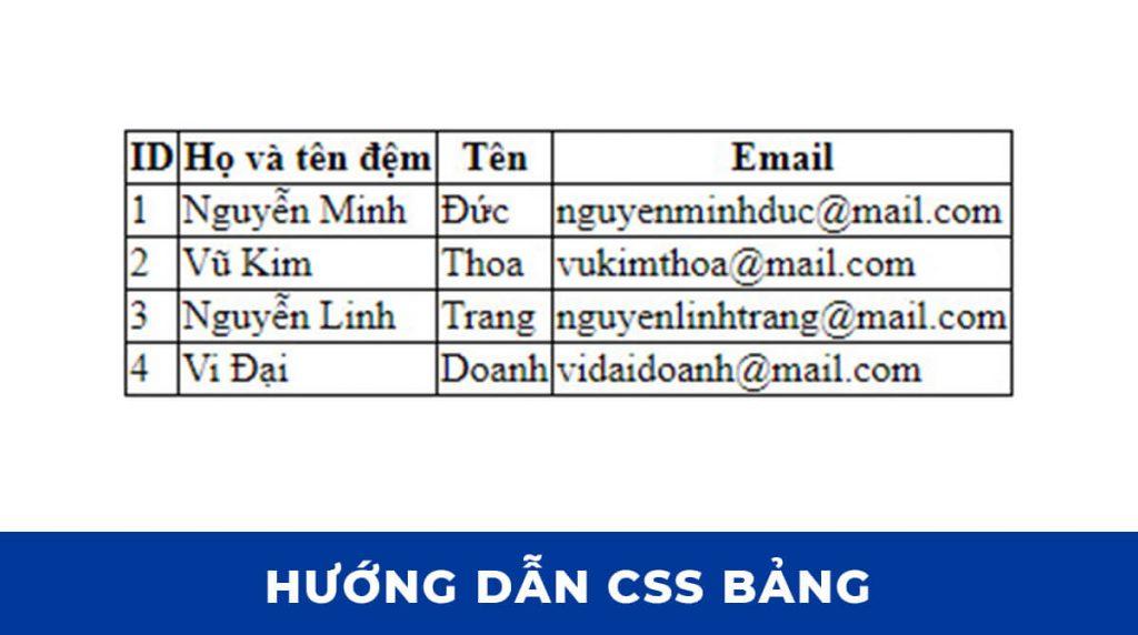 CSS Table: Ví dụ Collapsing border với CSS