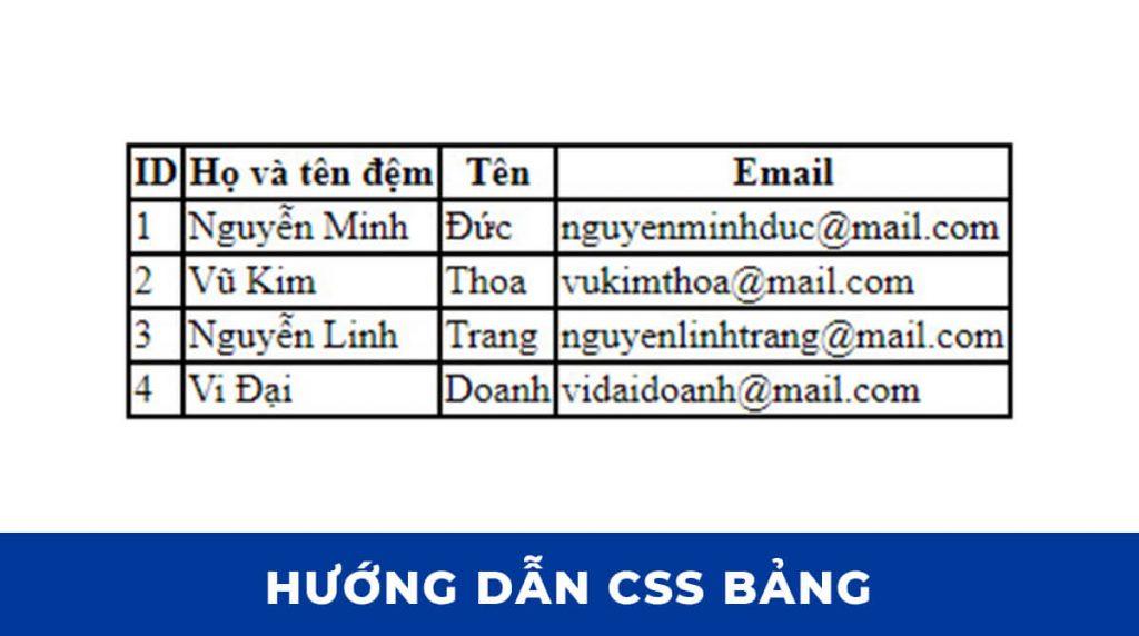 CSS Table: Xóa khoảng trắng giữa các đường viên bằng thuộc tính border-spacing
