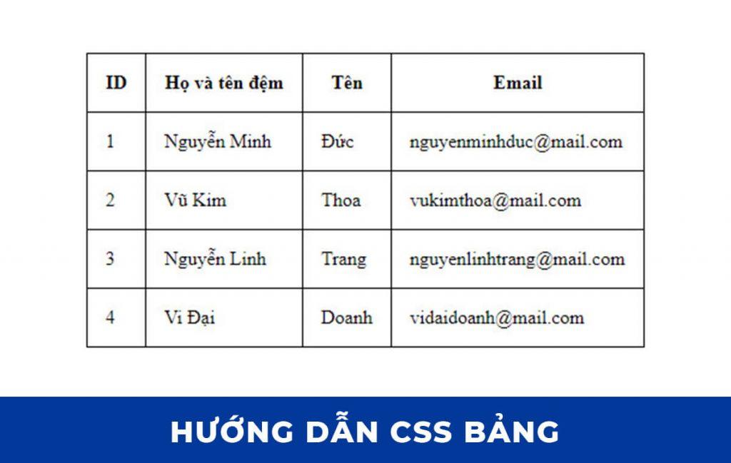 CSS Table: Thêm padding trong bảng