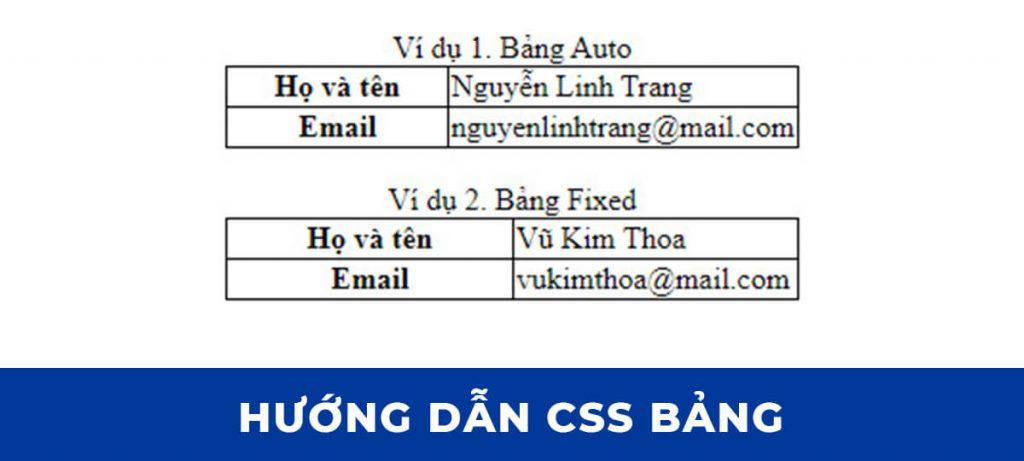 CSS Table: Kiểm soát bố cục của bảng