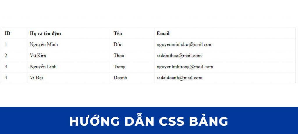 CSS Table: Căn chỉnh nội dung theo chiều ngang của ô